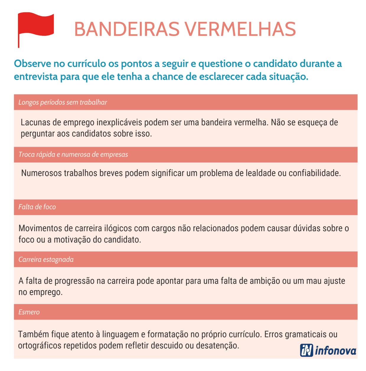 bandeiras vermelhas de candidatos