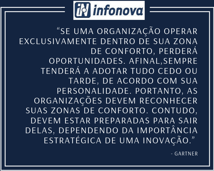 blockchain no mercado gartner