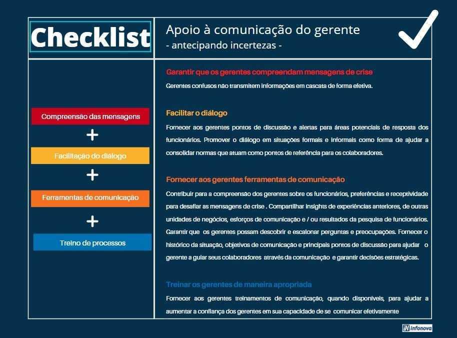 apoio ao gerente checklist